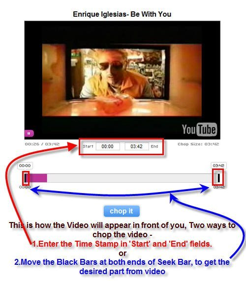 How to Cut and send a specific part of a YouTube video