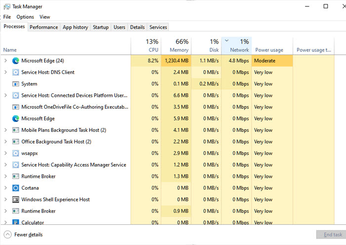 task manager bandwidth consumption